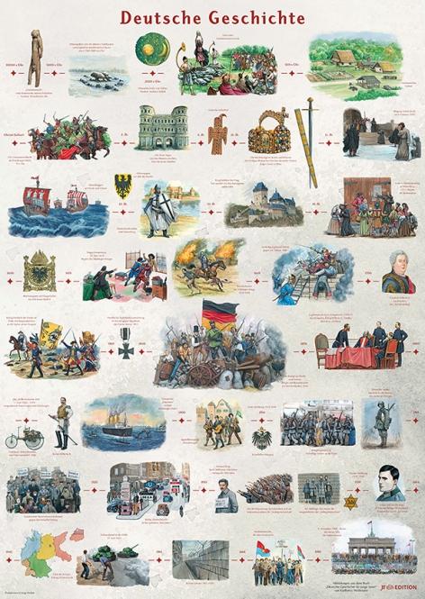 JF-Plakat Deutsche Geschichte (DIN A 2) - gefalzt